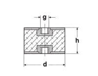 Gummi-Metall-Puffer Typ C, 50x50 M10x10
