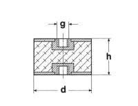 Gummi-Metall-Puffer Typ C 100x60 M16X16
