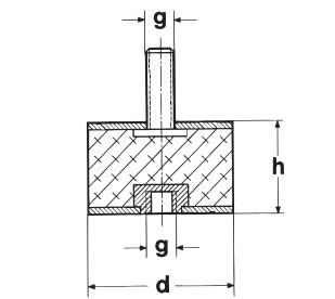 Gummi-Metall-Puffer Typ B 75X50 M12X37/12, 55 SH.