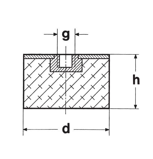 Gummi-Metall-Puffer Typ E 30X12 M8X8