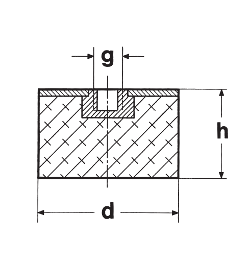 Gummi-Metall-Puffer Typ E 75x25 M12