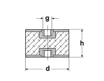 Gummi-Metall-Puffer Typ C 20X25 M6X6