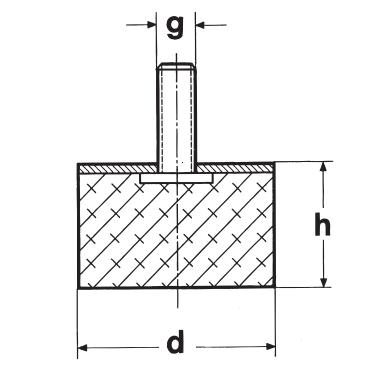 Gummi-Metall-Puffer Typ D 40X40 M8x23
